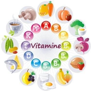 vitamins 21.11  - vitamins 21 - Esentialul despre vitamine